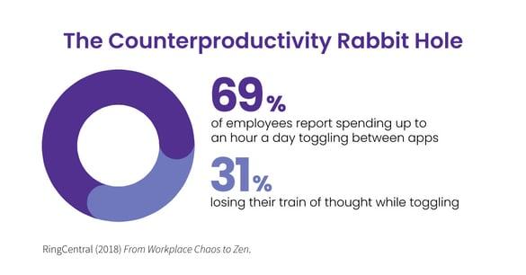 Wippli_counterproductivity-1